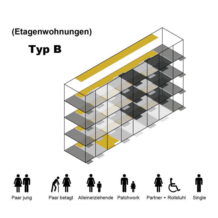 Typ B_Gebäudekonzept