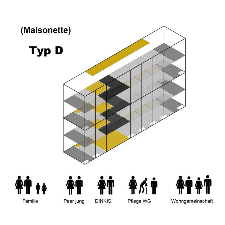 Typ D_Gebäudekonzept